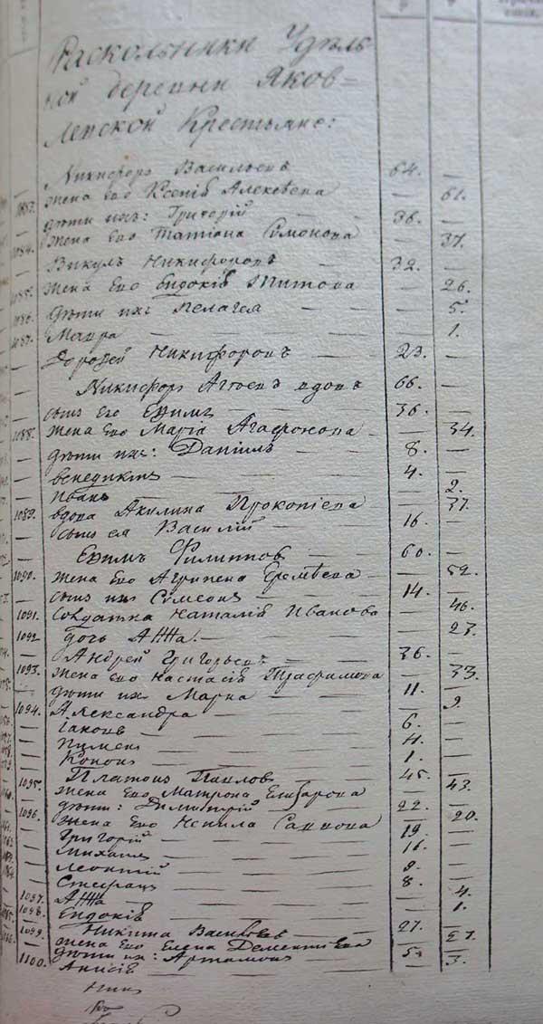 yakovlevskay_1834_1.jpg