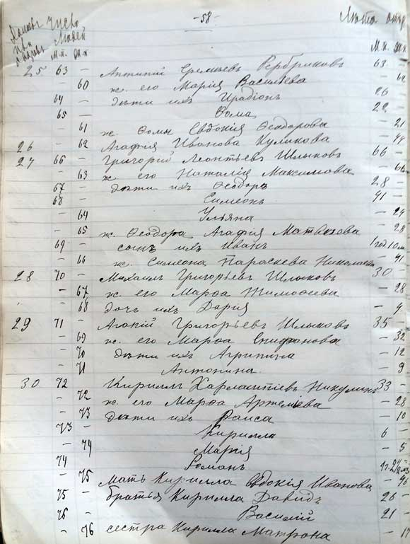 elizarovo_5.jpg