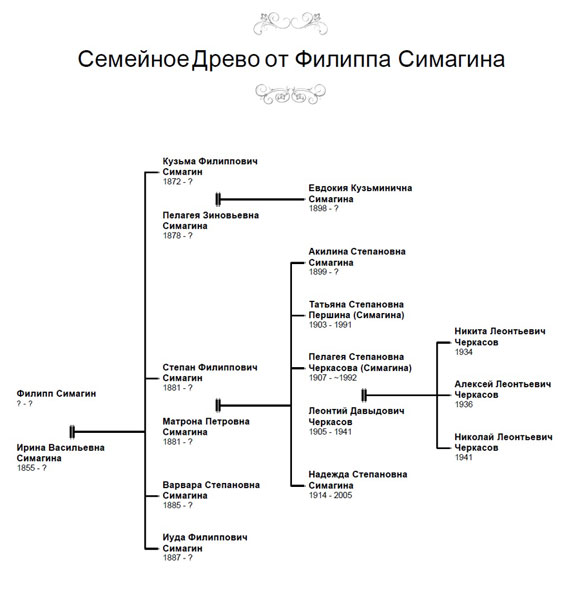 simagini_schema_13.jpg