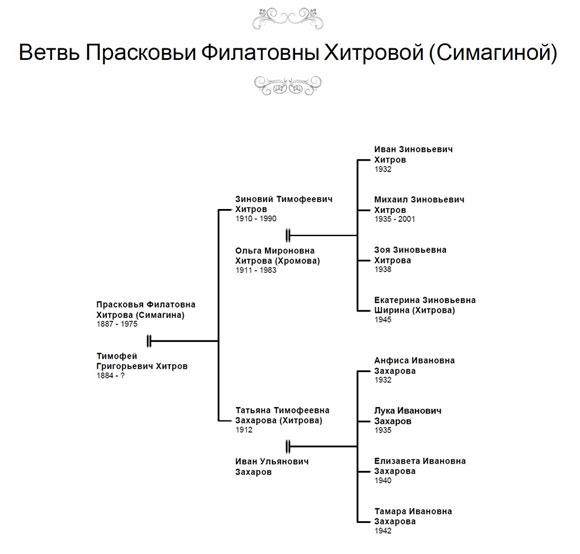 simagini_schema_8.jpg